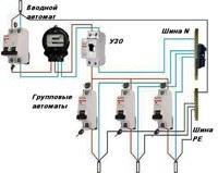 Электропроводка на даче город Копейск