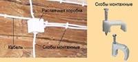 Электропроводка на даче г.Копейск